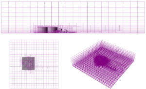 Automatic Meshing and Domain Sizing