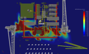 CFD Modeling Software