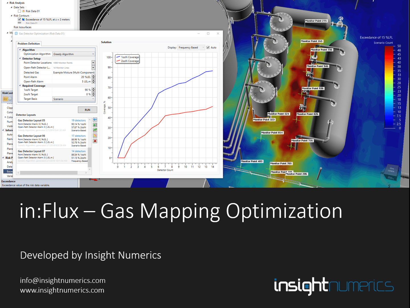 in:Flux Intelligent CFD Software Marketing Presentation