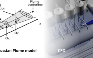 Gaussian Plume model vs CFD